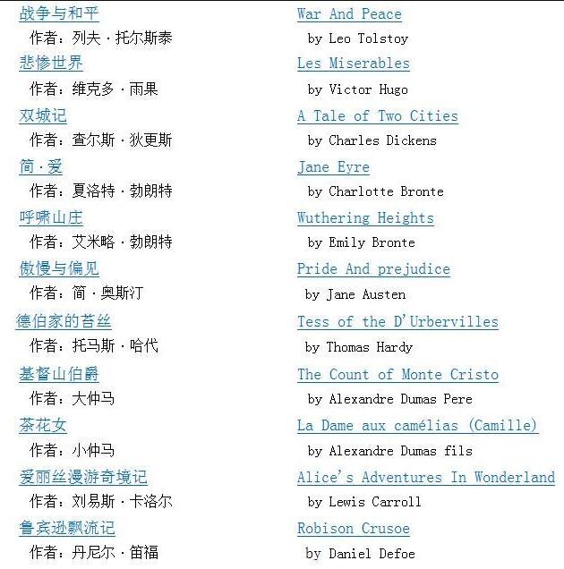 英汉双语对照阅读