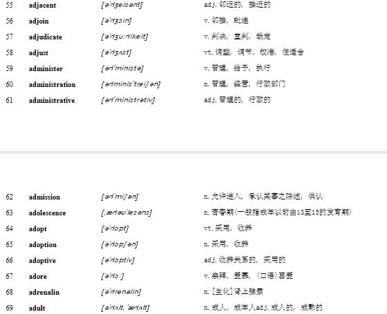 雅思英语词汇表word文档