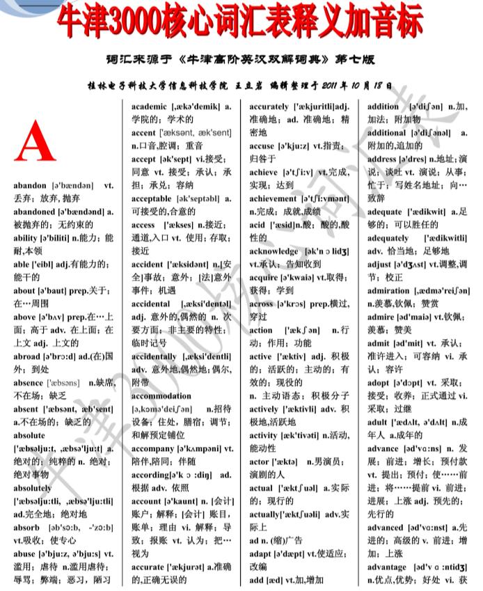 托福阅读高频词汇表