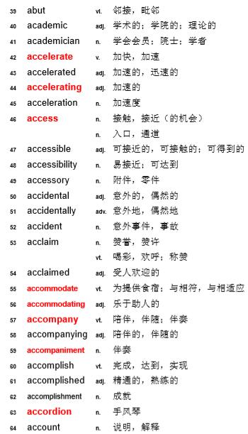 托福写作词汇pdf