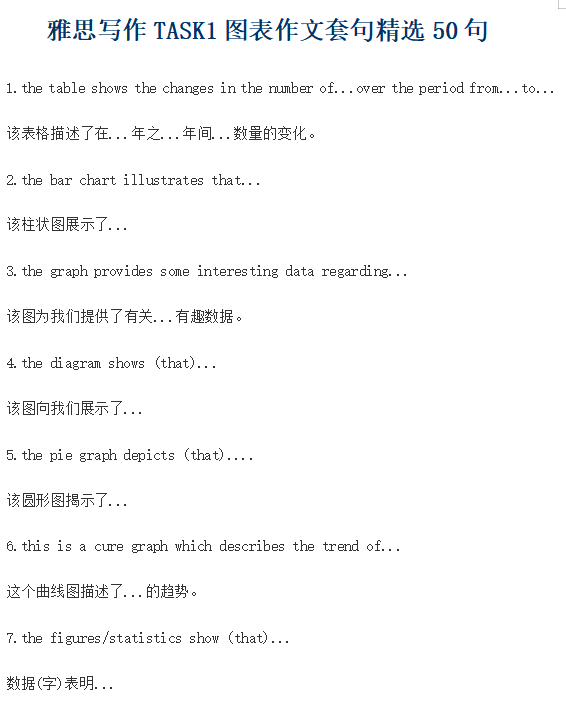 精选50句雅思写作TASK1模板doc分享系列下载!
